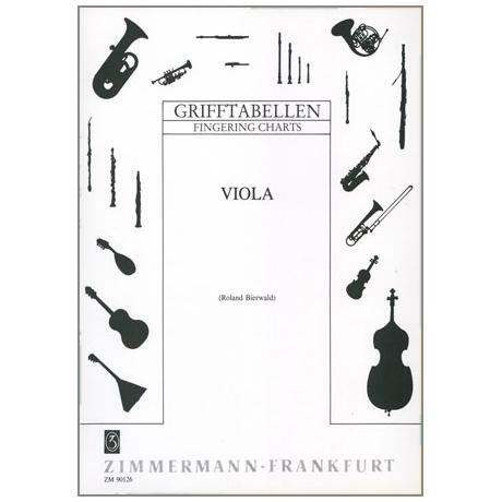 Grifftabelle für Viola