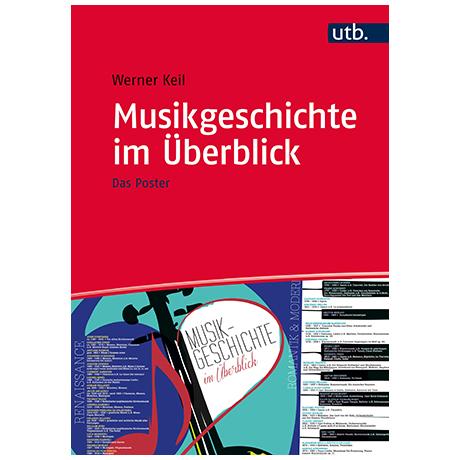 Keil, W.: Poster Musikgeschichte im Überblick