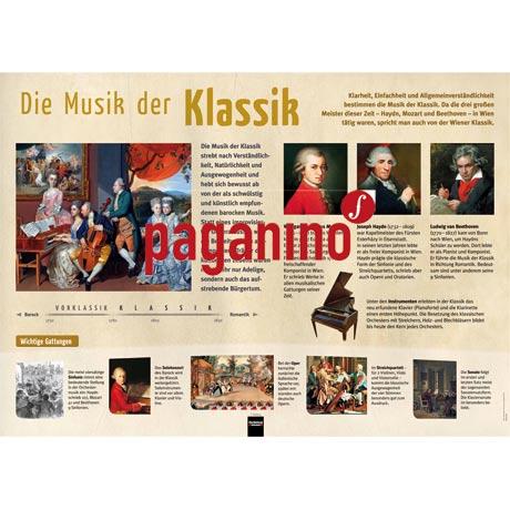 Poster: Die Musik der Klassik
