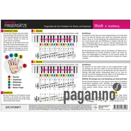 Infotafel: Klavier Fingersätze