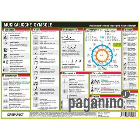 Infotafel: Musikalische Symbole