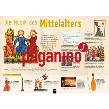 Poster: Die Musik des Mittelalters