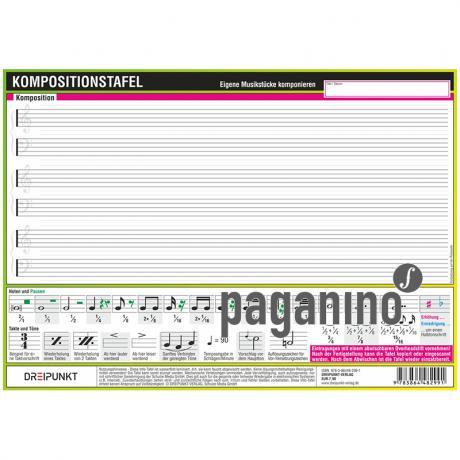 Infotafel: Kompositionstafel