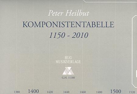 Heilbut, P.: Komponistentabelle