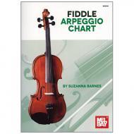 Barnes, S.: Fiddle Arpeggio Chart