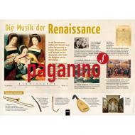 Poster: Die Musik der Renaissance